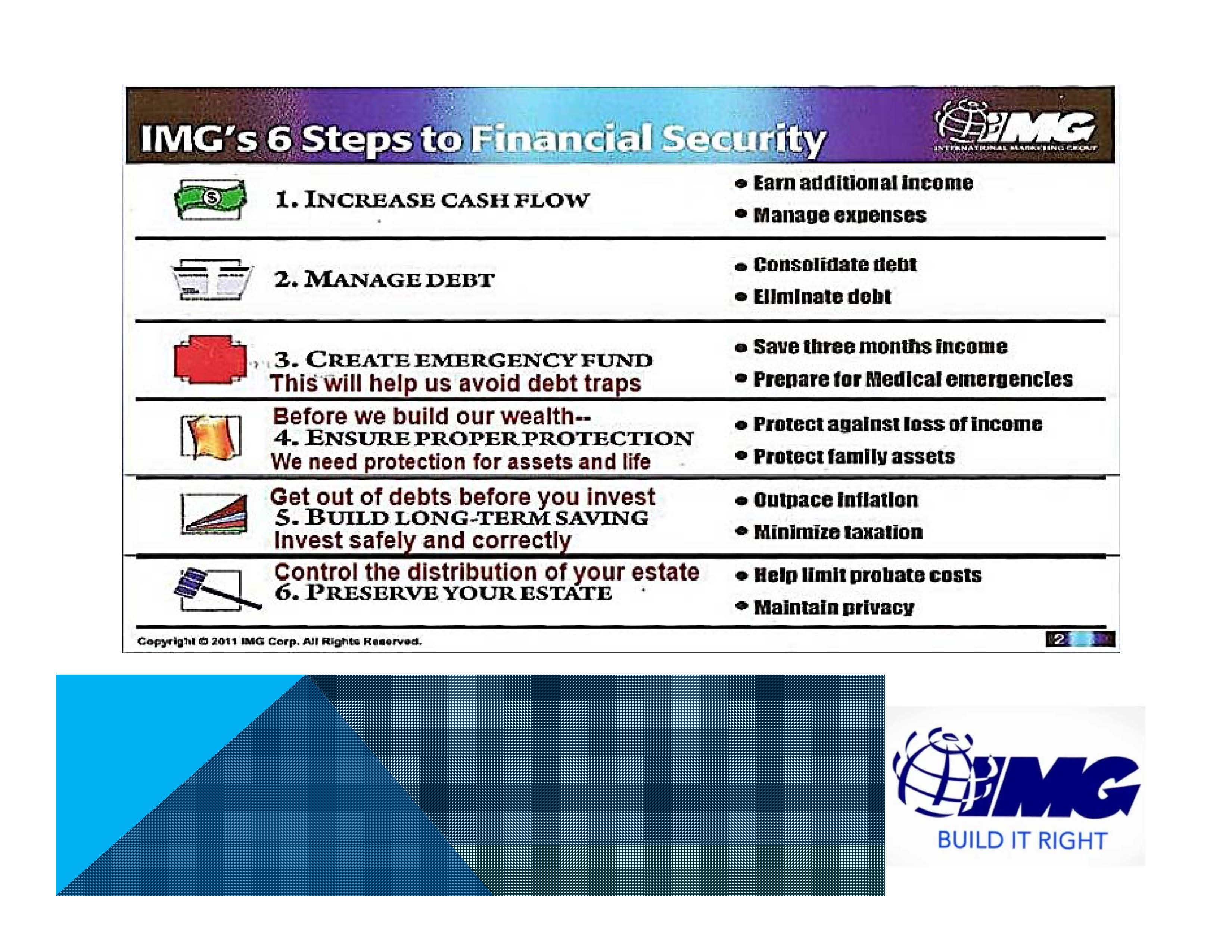 6 steps to Financial Security by IMG Philippines