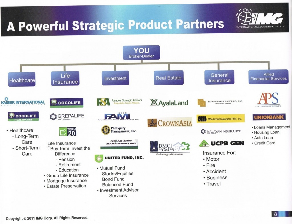 IMG Group of Companies